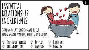 Loving relationship ingredients